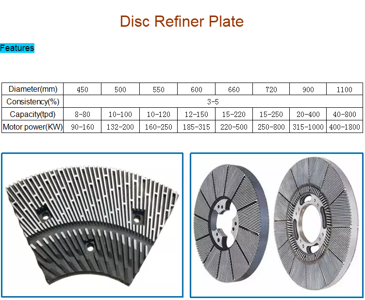 Manufacture supplier pulping and MDF machine chromium alloy refiner 380/400/500/550 double discs refiner plate